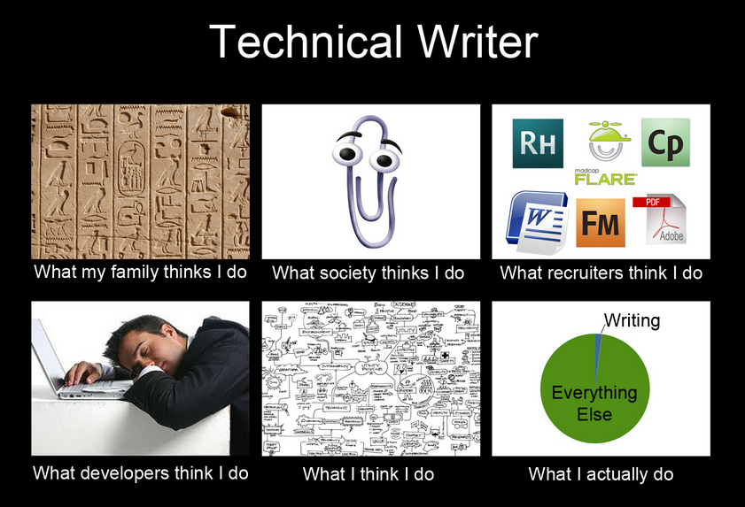 Technical writer - Job description
