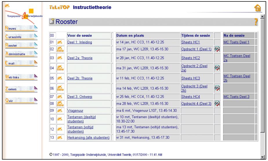 Tabel met kolommen 'Voor de sessie', 'Datum en plaats', 'Tijdens de sessie' en 'Na de sessie'